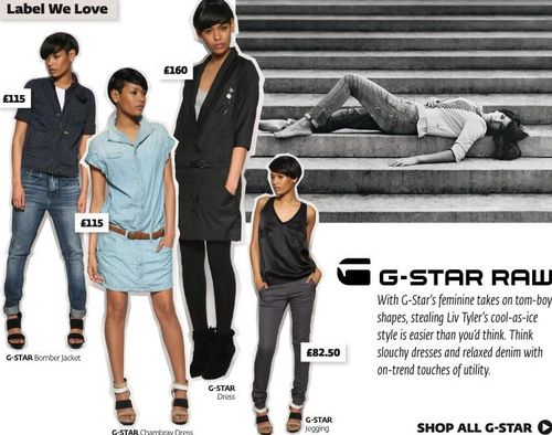 G-Star Womens Clothing